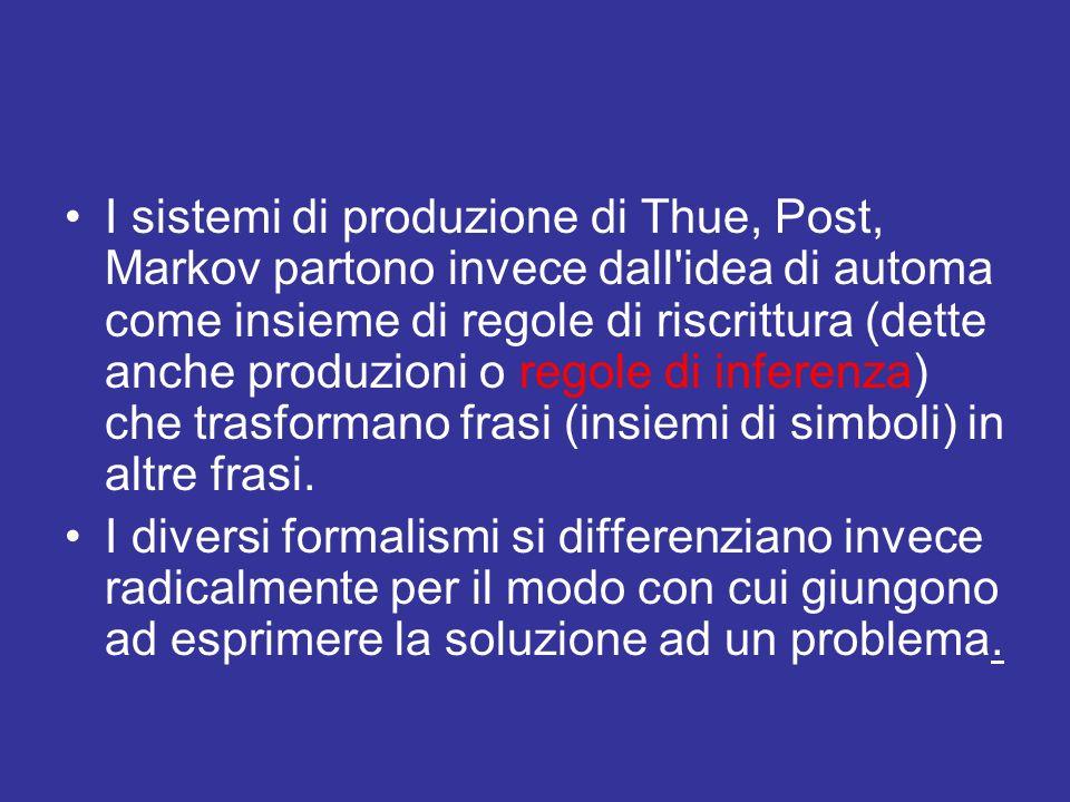 I sistemi di produzione di Thue, Post, Markov partono invece dall idea di automa come insieme di regole di riscrittura (dette anche produzioni o regole di inferenza) che trasformano frasi (insiemi di simboli) in altre frasi.