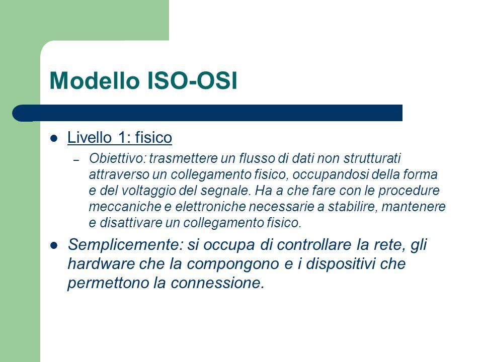 Modello ISO-OSI Livello 1: fisico