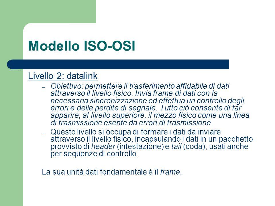 Modello ISO-OSI Livello 2: datalink