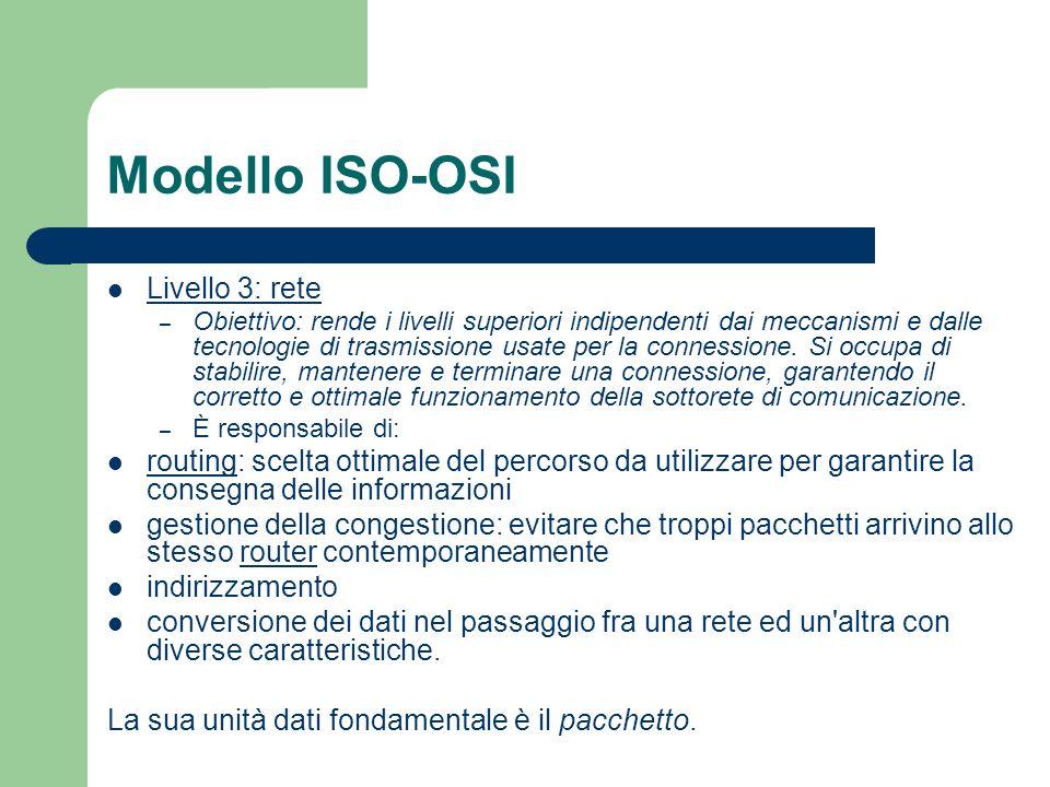 Modello ISO-OSI Livello 3: rete