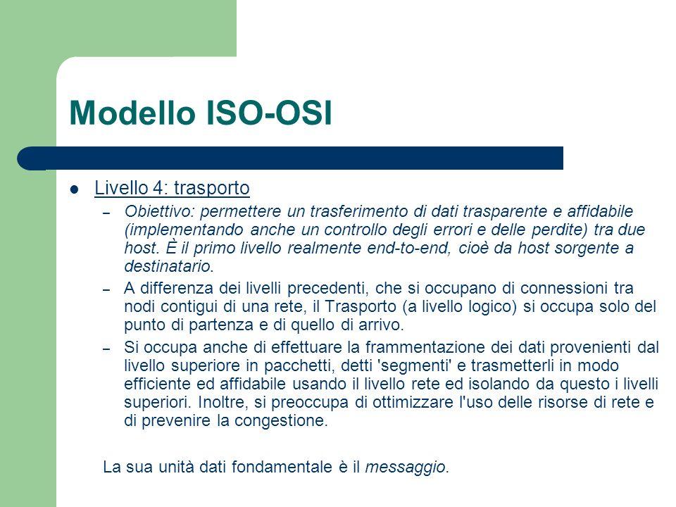 Modello ISO-OSI Livello 4: trasporto