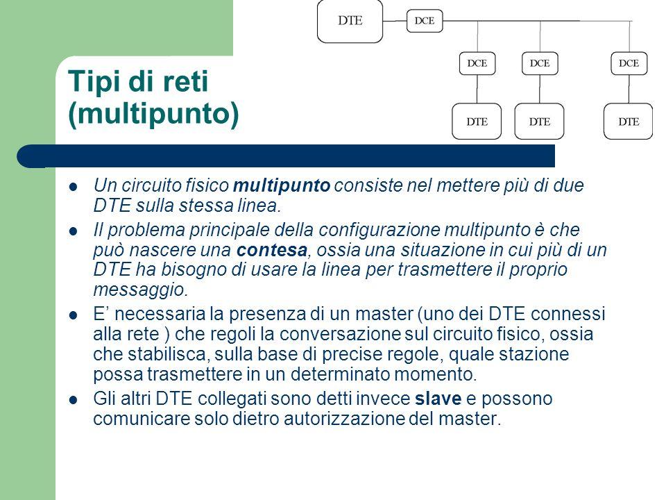 Tipi di reti (multipunto)