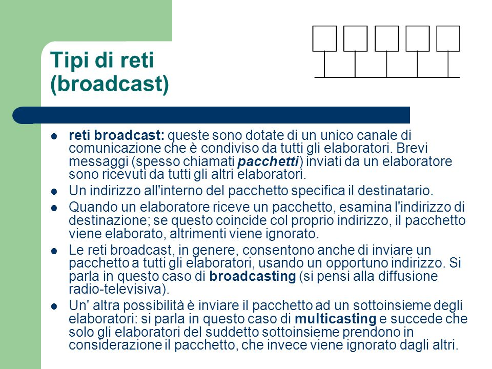 Tipi di reti (broadcast)