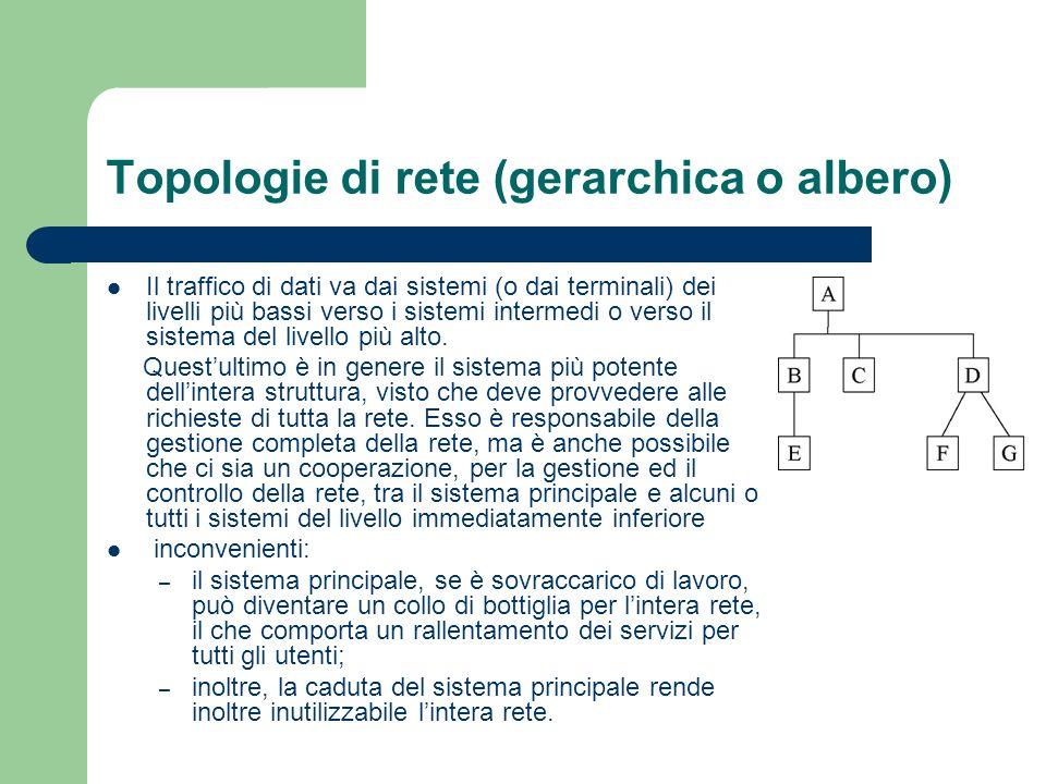 Topologie di rete (gerarchica o albero)