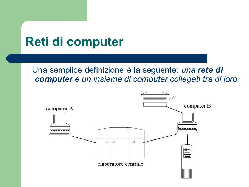 Reti di computer Una semplice definizione è la seguente: una rete di computer è un insieme di computer collegati tra di loro.