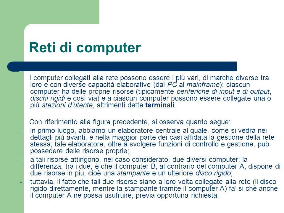 Reti di computer