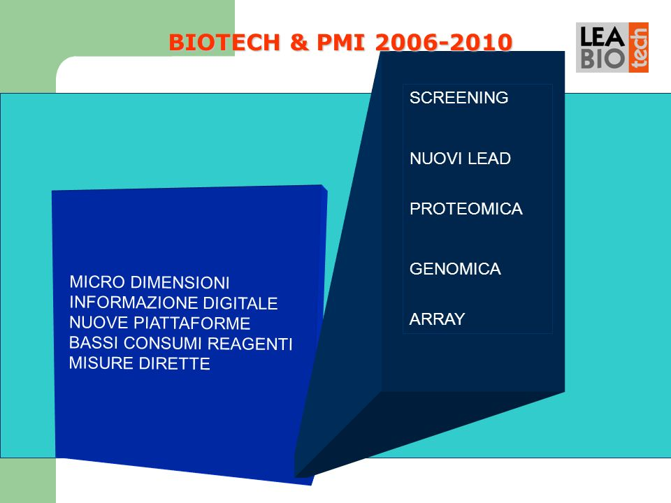 BIOTECH & PMI 2006-2010 SCREENING NUOVI LEAD PROTEOMICA GENOMICA ARRAY