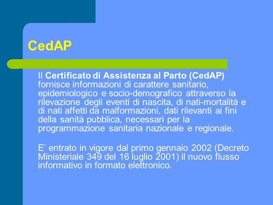 CedAP