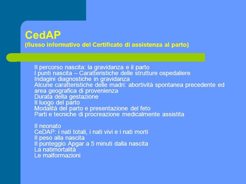 CedAP (flusso informativo del Certificato di assistenza al parto)