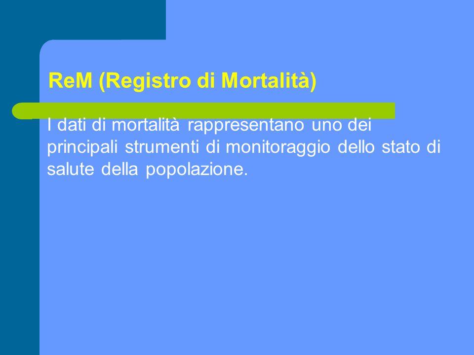 ReM (Registro di Mortalità)