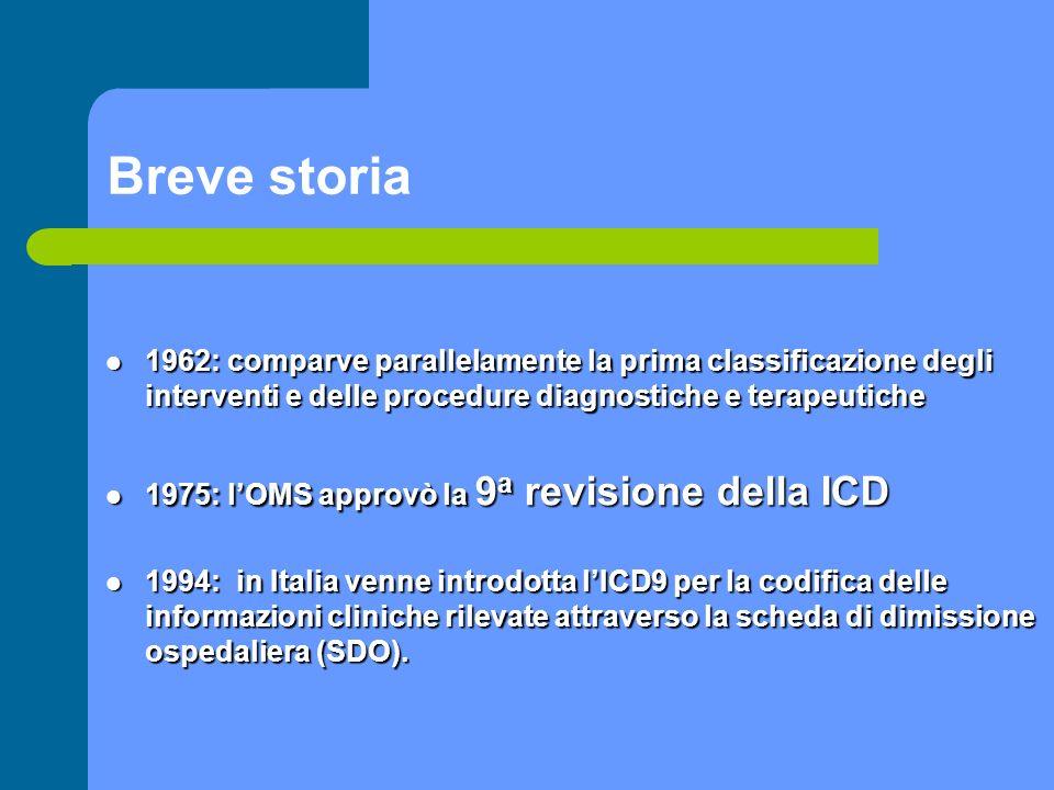 Breve storia 1962: comparve parallelamente la prima classificazione degli interventi e delle procedure diagnostiche e terapeutiche.