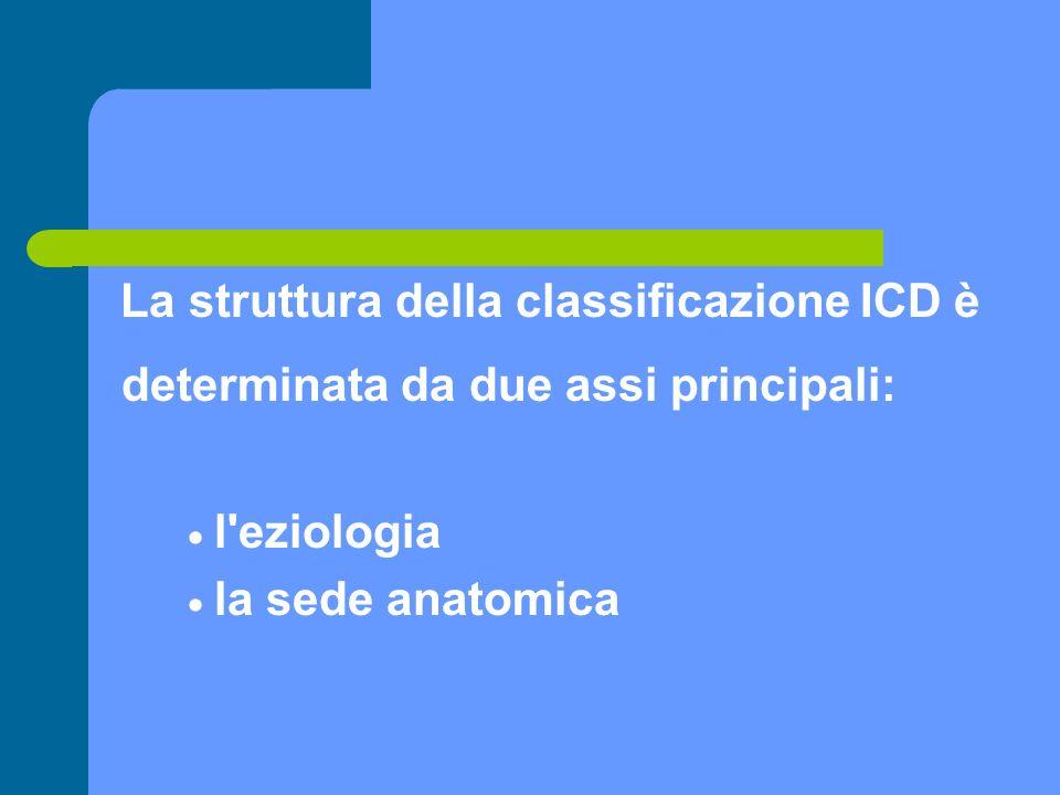 La struttura della classificazione ICD è determinata da due assi principali: