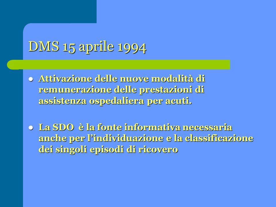 DMS 15 aprile 1994 Attivazione delle nuove modalità di remunerazione delle prestazioni di assistenza ospedaliera per acuti.