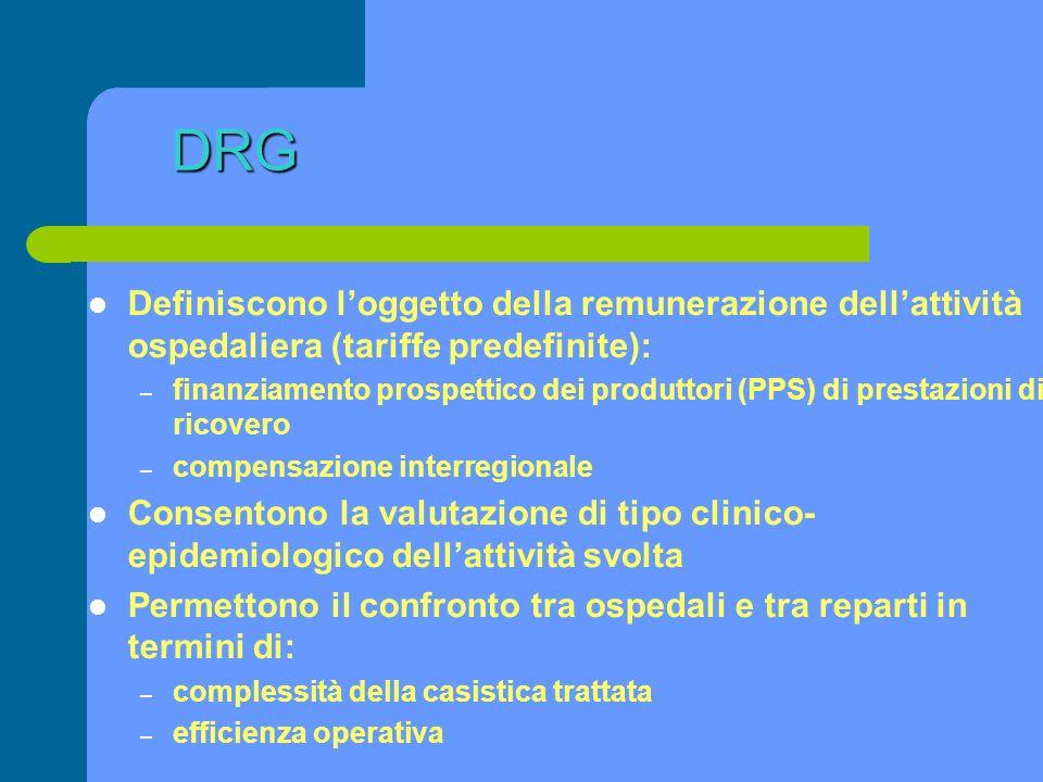 DRG Definiscono l'oggetto della remunerazione dell'attività ospedaliera (tariffe predefinite):