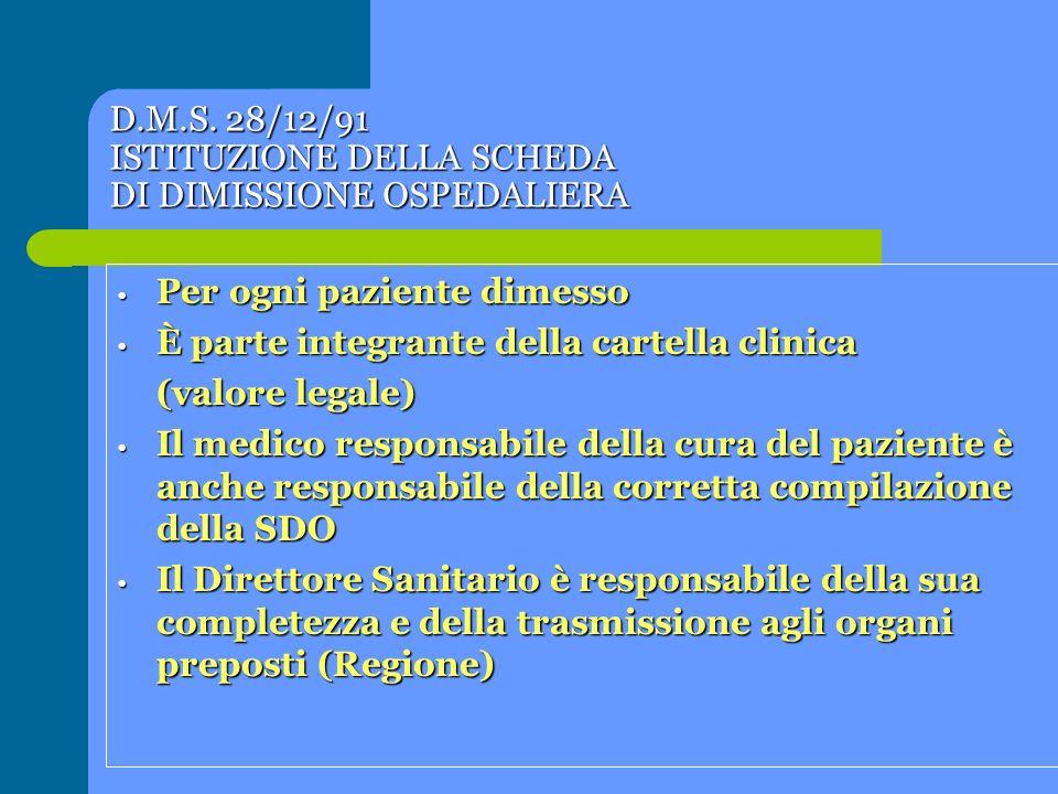 D.M.S. 28/12/91 ISTITUZIONE DELLA SCHEDA DI DIMISSIONE OSPEDALIERA
