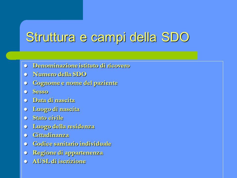Struttura e campi della SDO