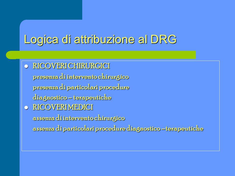 Logica di attribuzione al DRG