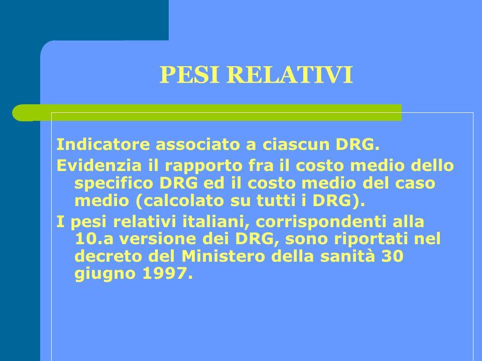 PESI RELATIVI Indicatore associato a ciascun DRG.