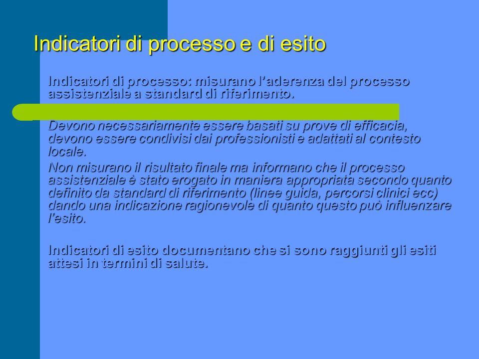 Indicatori di processo e di esito