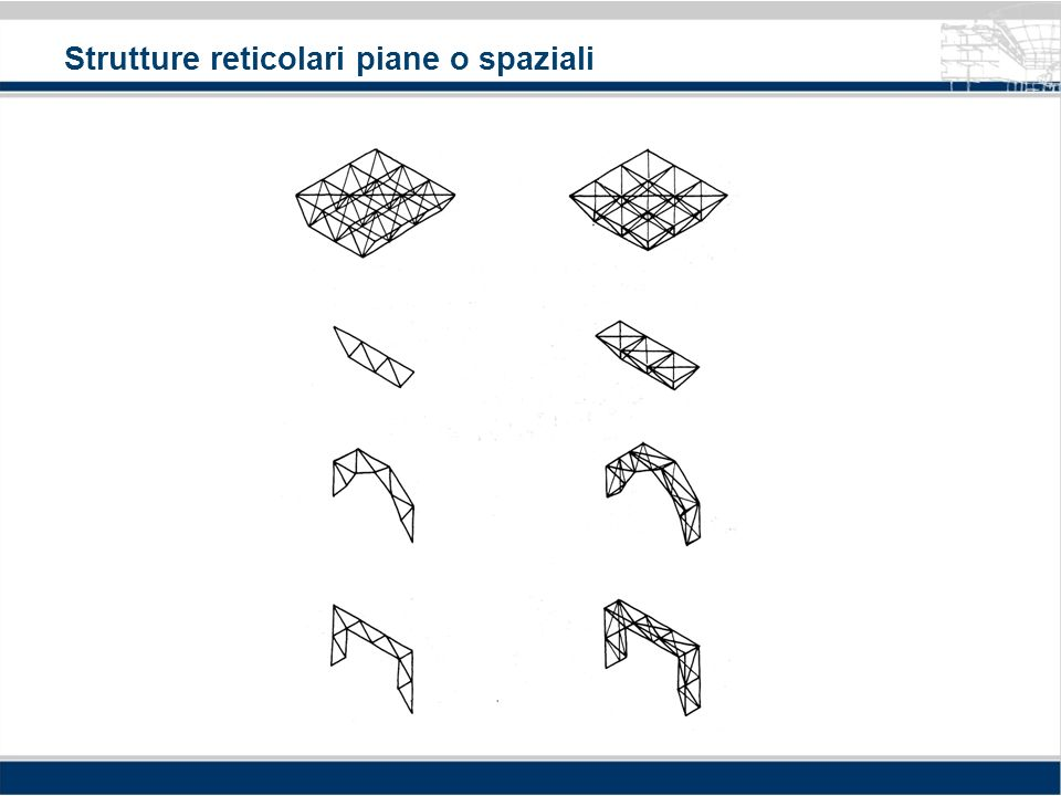 Strutture reticolari piane o spaziali
