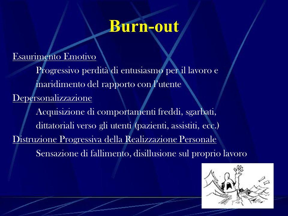 Burn-out Esaurimento Emotivo