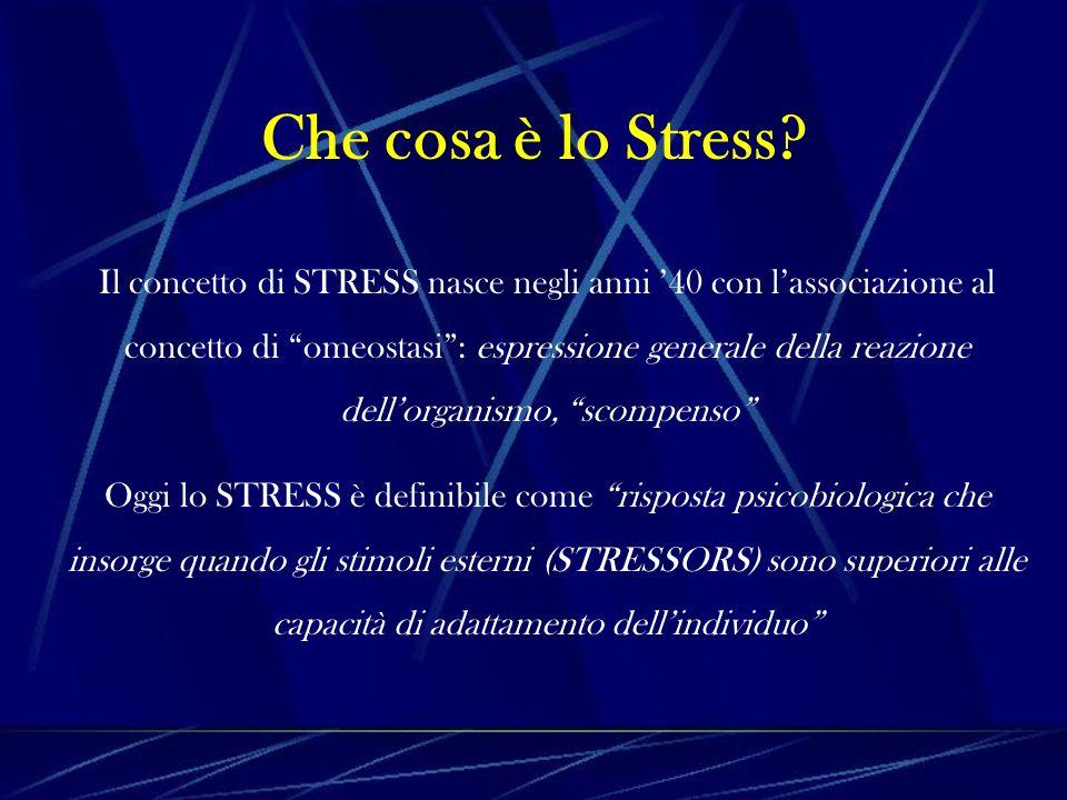 Che cosa è lo Stress