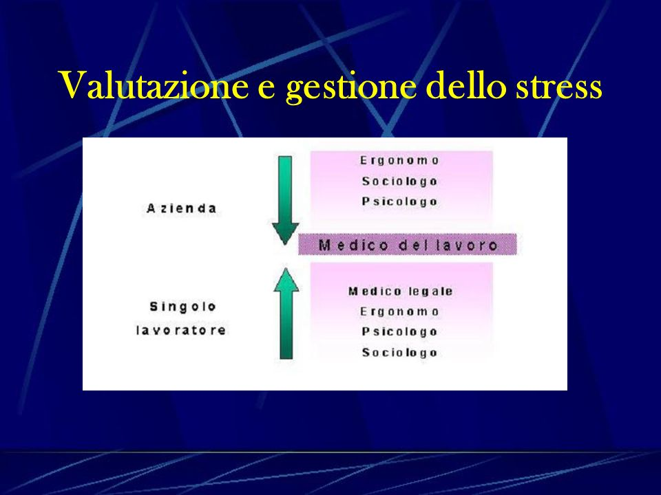 Valutazione e gestione dello stress