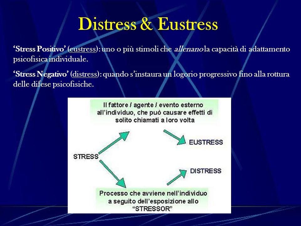 Distress & Eustress 'Stress Positivo' (eustress): uno o più stimoli che allenano la capacità di adattamento psicofisica individuale.