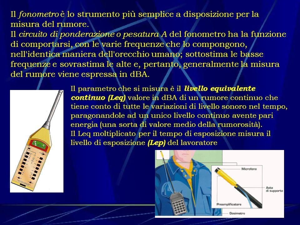 Il fonometro è lo strumento più semplice a disposizione per la misura del rumore. Il circuito di ponderazione o pesatura A del fonometro ha la funzione di comportarsi, con le varie frequenze che lo compongono, nell identica maniera dell orecchio umano; sottostima le basse frequenze e sovrastima le alte e, pertanto, generalmente la misura del rumore viene espressa in dBA.