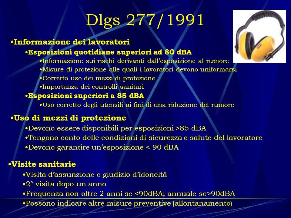 Dlgs 277/1991 Informazione dei lavoratori Uso di mezzi di protezione
