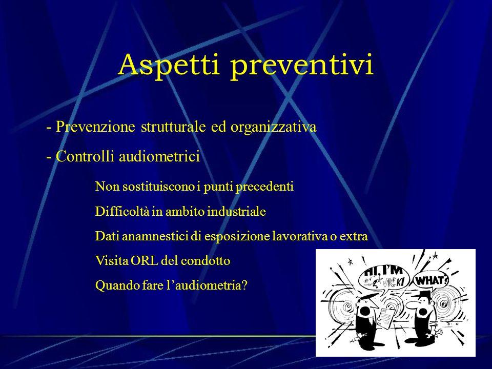 Aspetti preventivi - Prevenzione strutturale ed organizzativa
