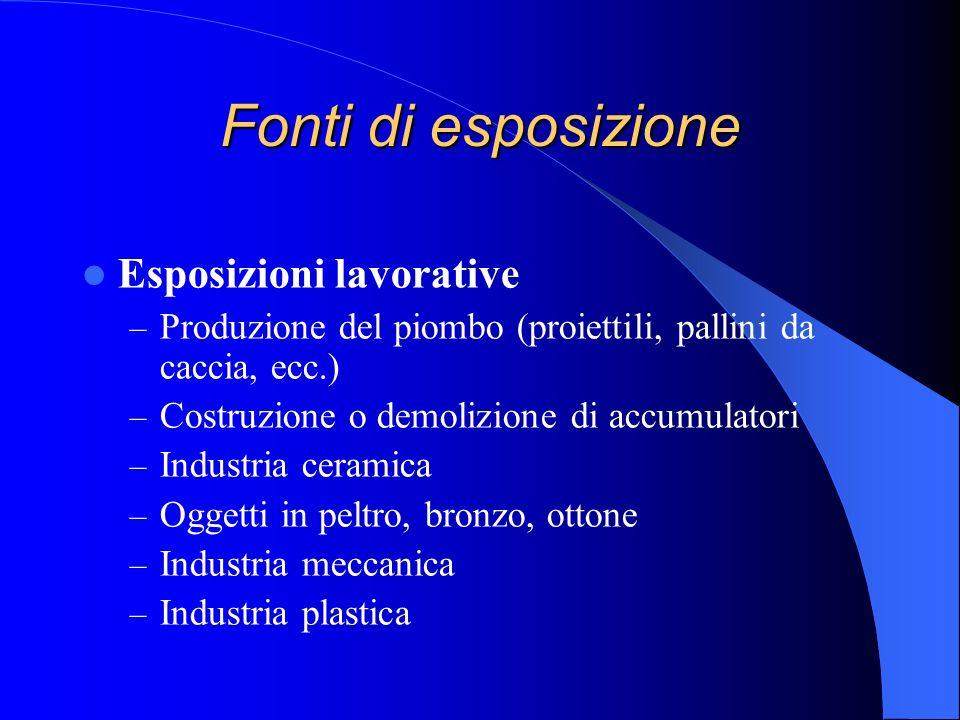 Fonti di esposizione Esposizioni lavorative