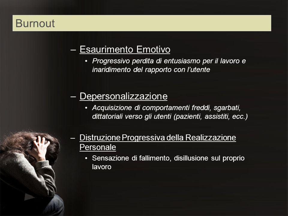 Burnout Esaurimento Emotivo Depersonalizzazione