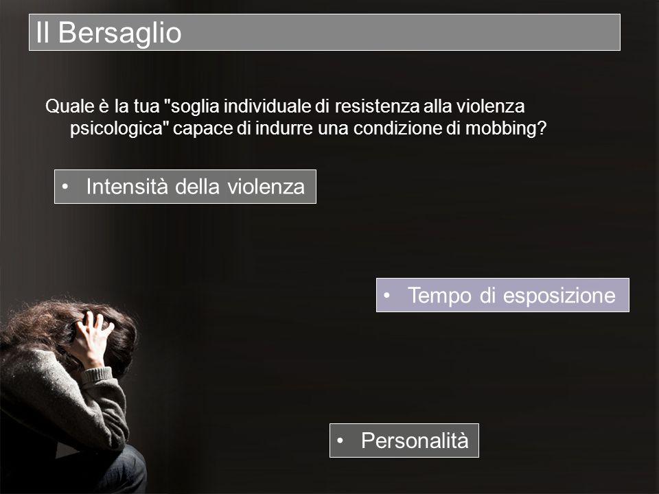 Il Bersaglio Intensità della violenza Tempo di esposizione Personalità