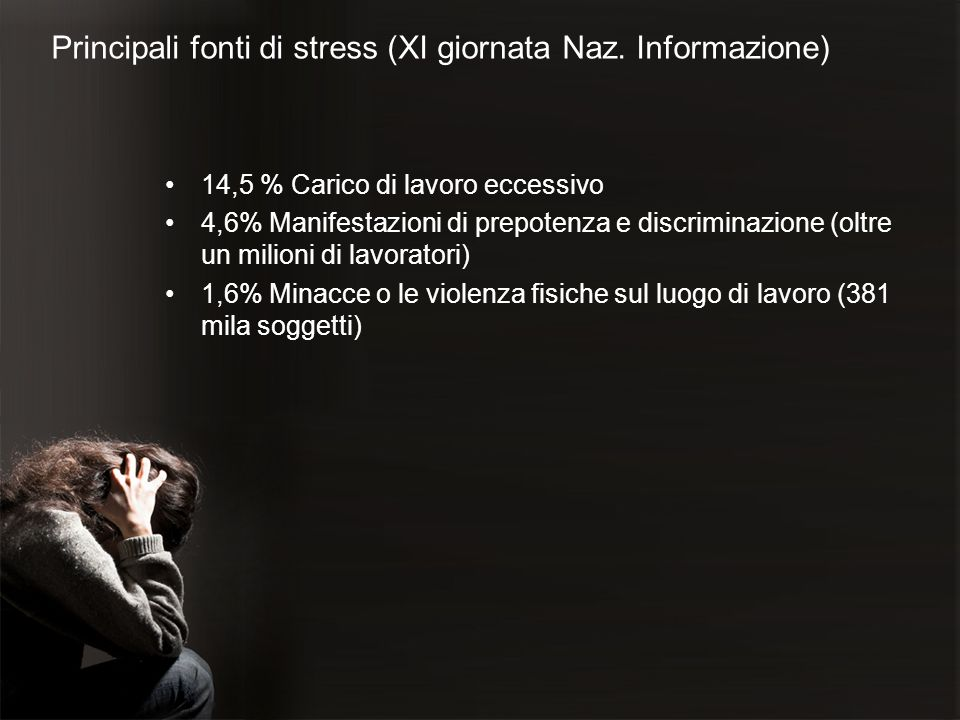 Principali fonti di stress (XI giornata Naz. Informazione)