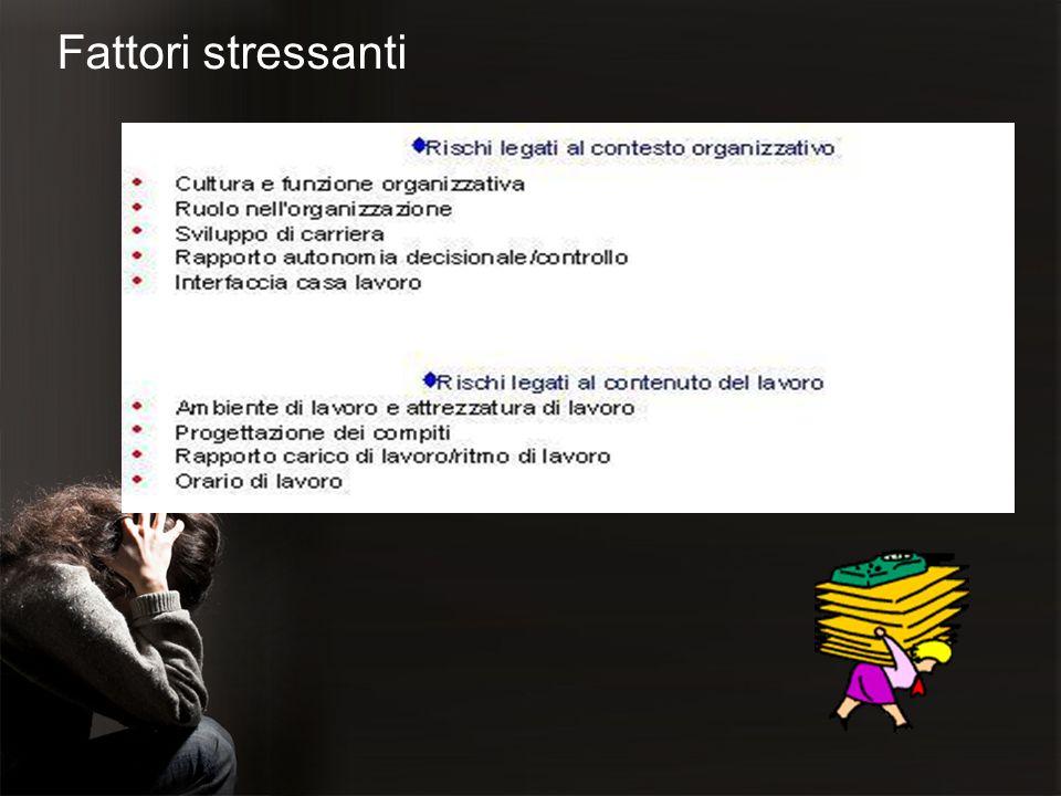 Fattori stressanti