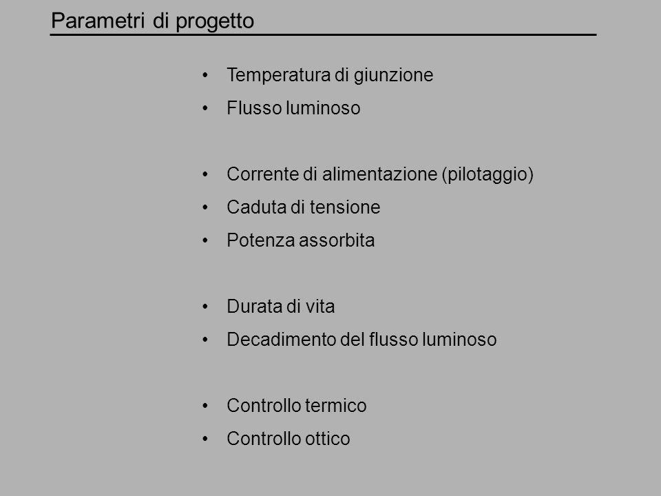 Parametri di progetto Temperatura di giunzione Flusso luminoso