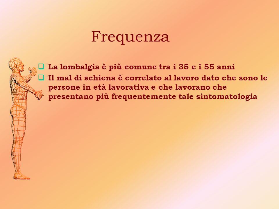 Frequenza La lombalgia è più comune tra i 35 e i 55 anni