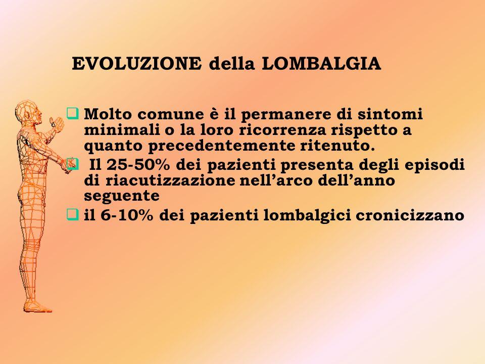 EVOLUZIONE della LOMBALGIA