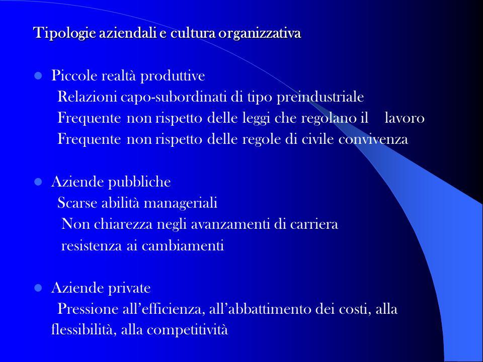 Tipologie aziendali e cultura organizzativa