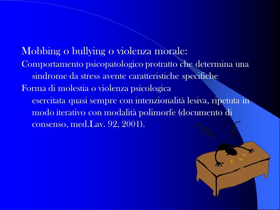 Mobbing o bullying o violenza morale: