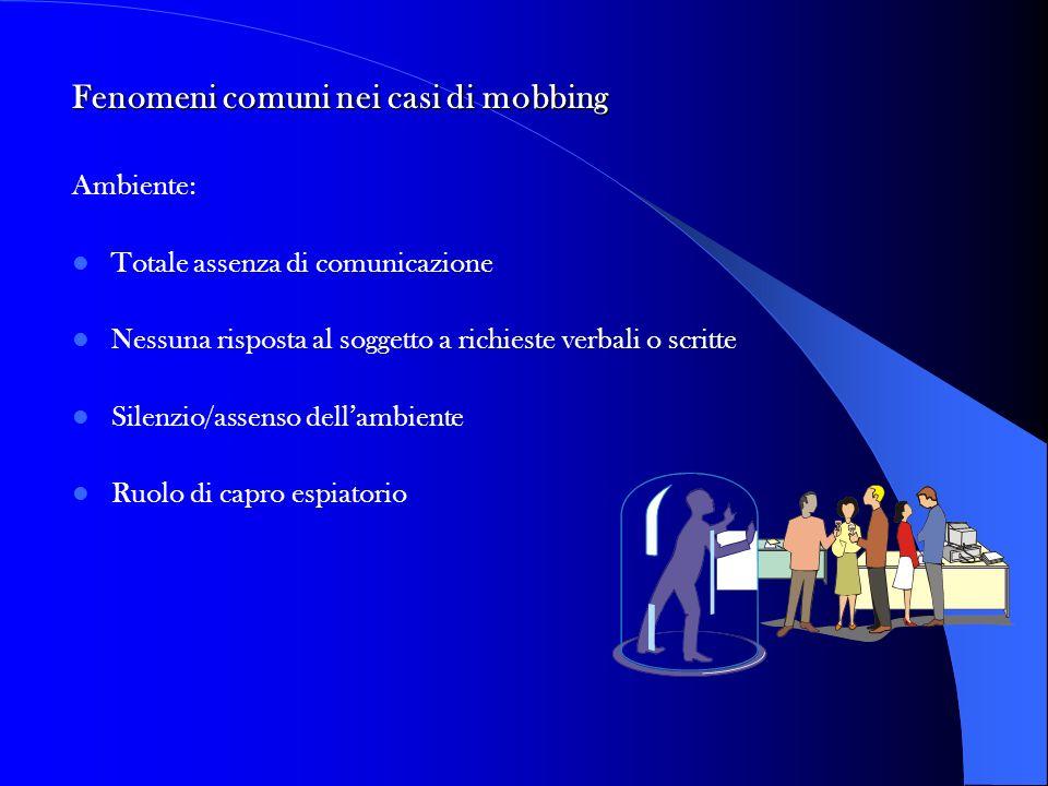 Fenomeni comuni nei casi di mobbing