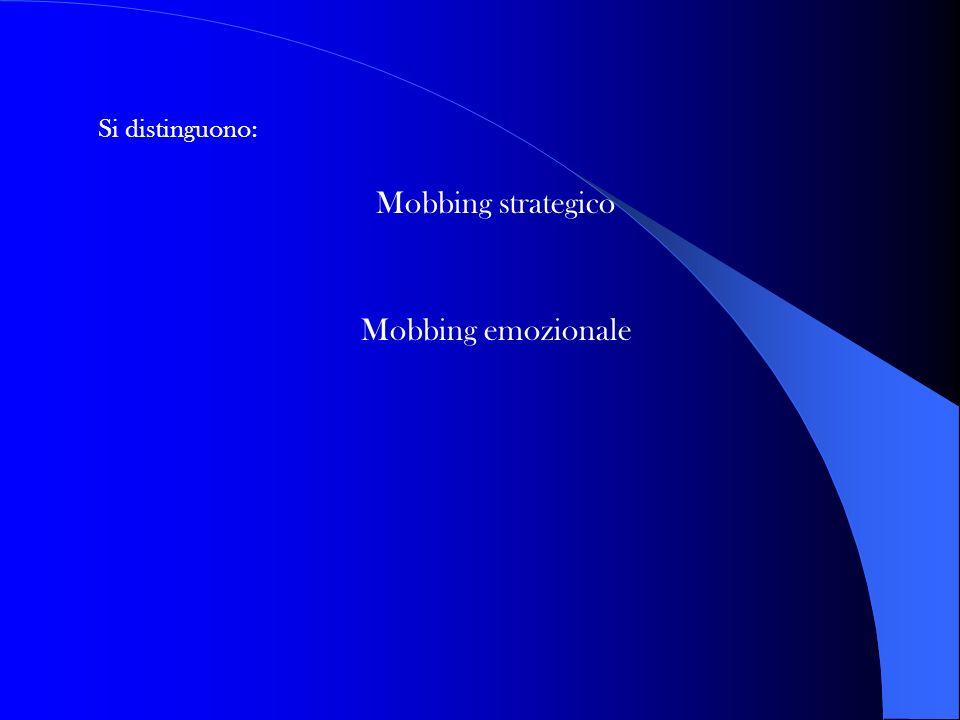 Si distinguono: Mobbing strategico Mobbing emozionale