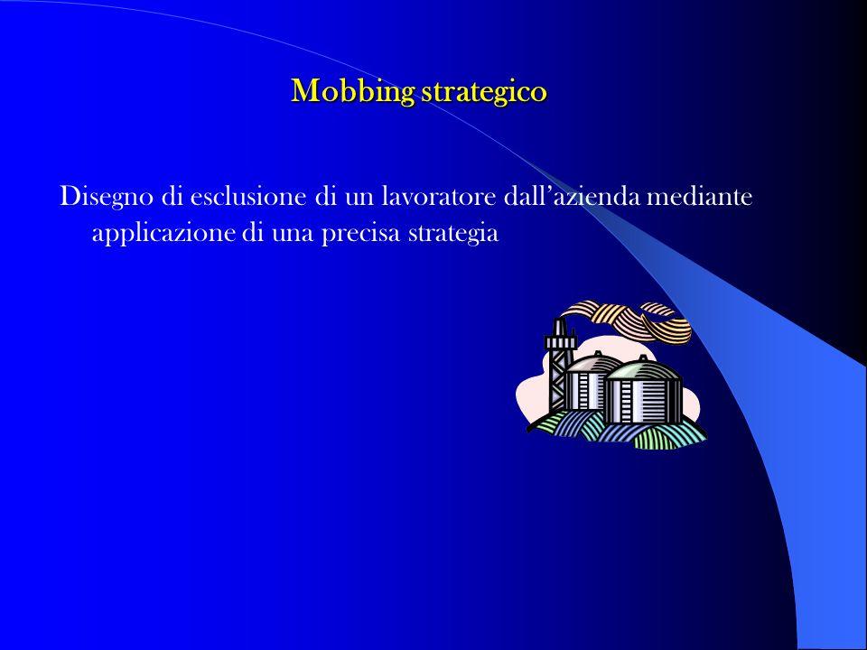 Mobbing strategico Disegno di esclusione di un lavoratore dall'azienda mediante applicazione di una precisa strategia.