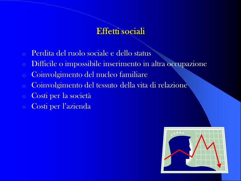Effetti sociali Perdita del ruolo sociale e dello status