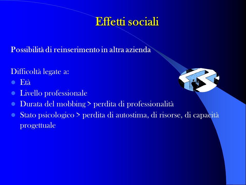 Effetti sociali Possibilità di reinserimento in altra azienda