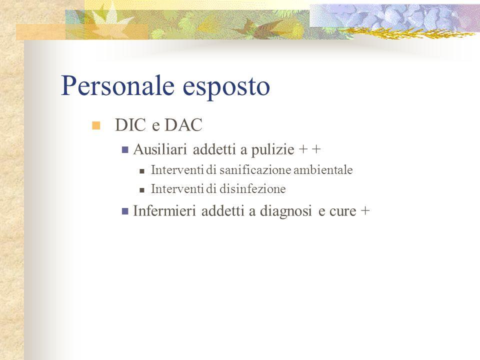 Personale esposto DIC e DAC Ausiliari addetti a pulizie + +