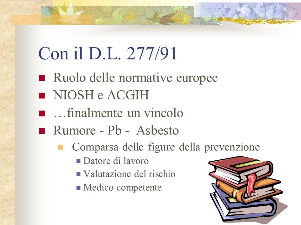 Con il D.L. 277/91 Ruolo delle normative europee NIOSH e ACGIH