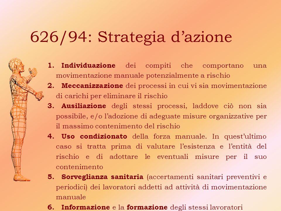 626/94: Strategia d'azione Individuazione dei compiti che comportano una movimentazione manuale potenzialmente a rischio.