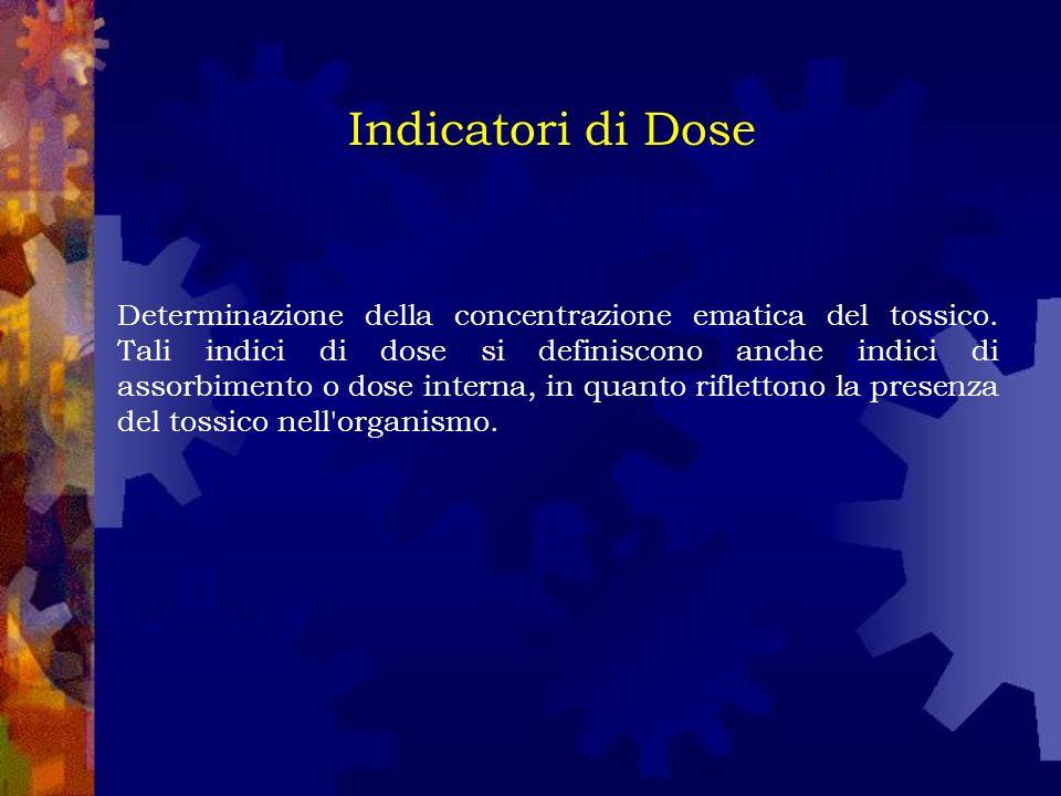 Indicatori di Dose